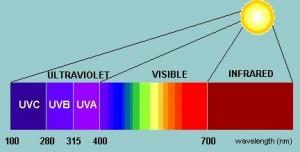 06-maret lamda UV